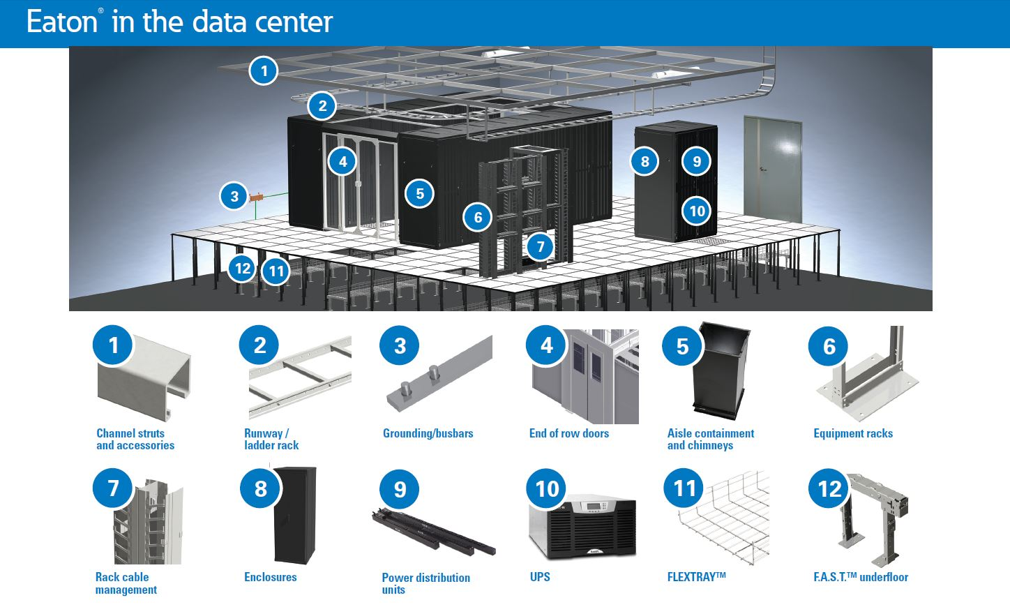 Data Center Layout
