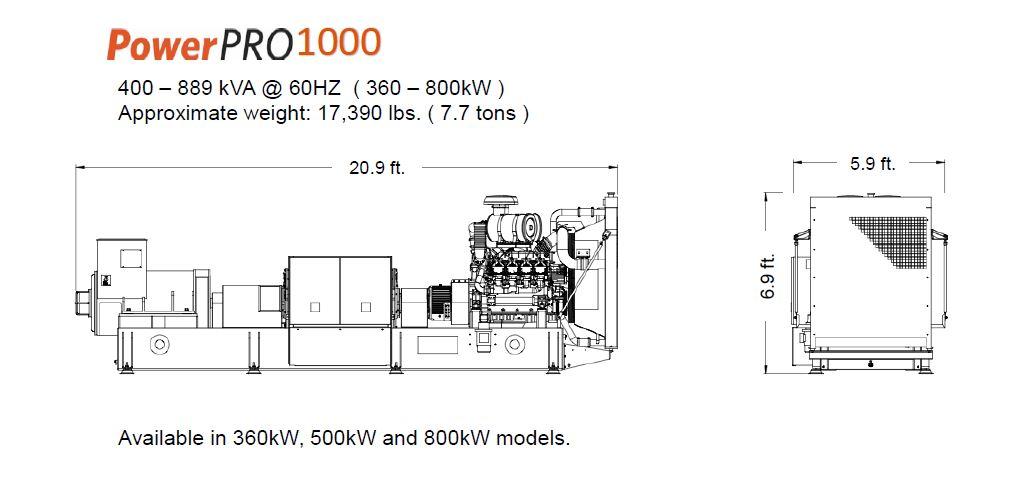 Hitec PowerPro 1000 DRUPS