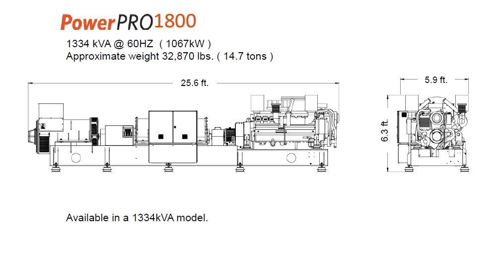 Hitec PowerPro 1800 DRUPS
