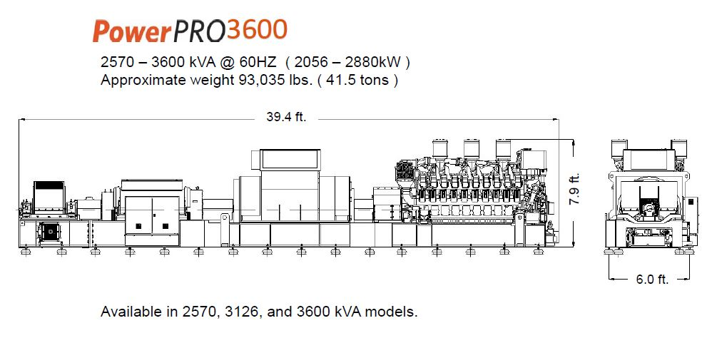 Hitec PowerPro 3600 DRUPS